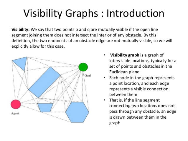Visibility Definition